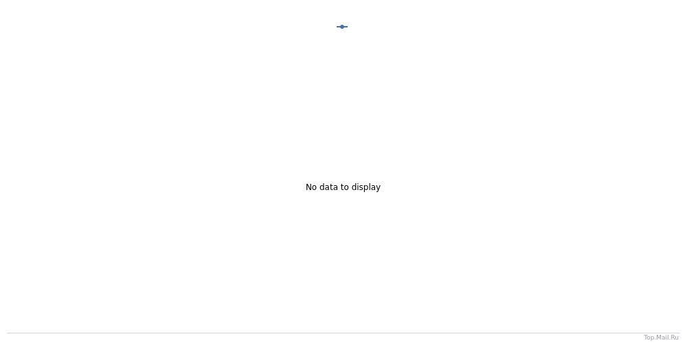 Моталки спидометра: поисковые